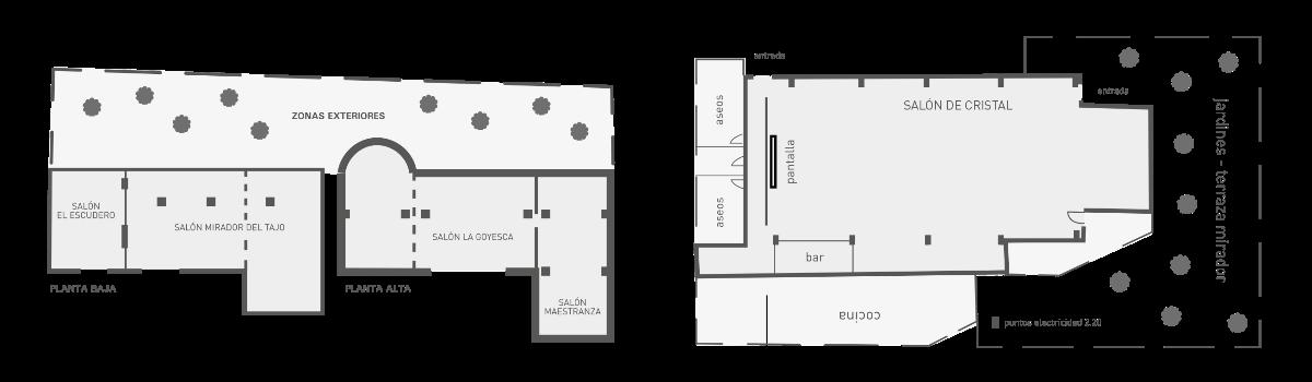 Plano de salones para eventos Abades Ronda